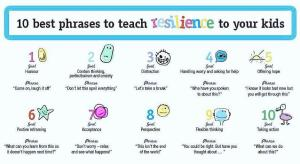 Resilience for students