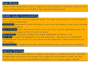 TandL Improvement Cycle FINAL TL_Page_2