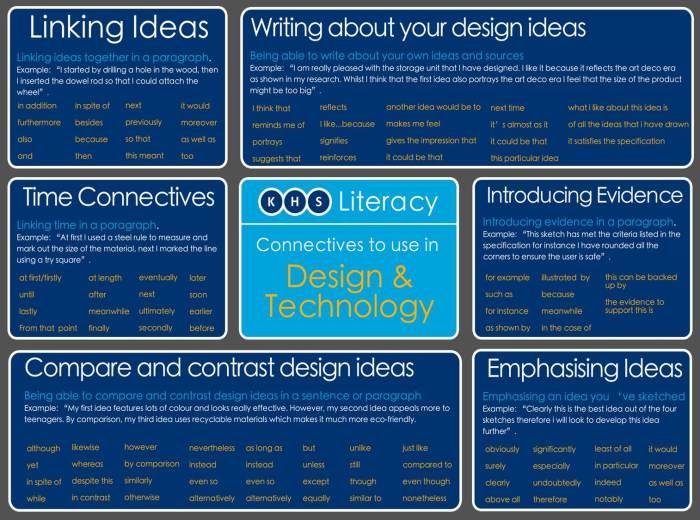 Technology literacy mat