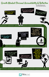 growth-mindset_-personal-accountability-and-reflection2