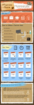 Twitter-Chats-Infographic