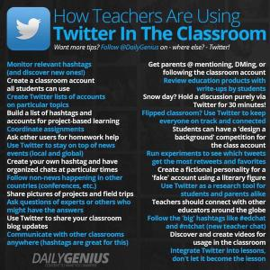 How teachers are using twitter