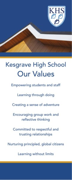 KHS values