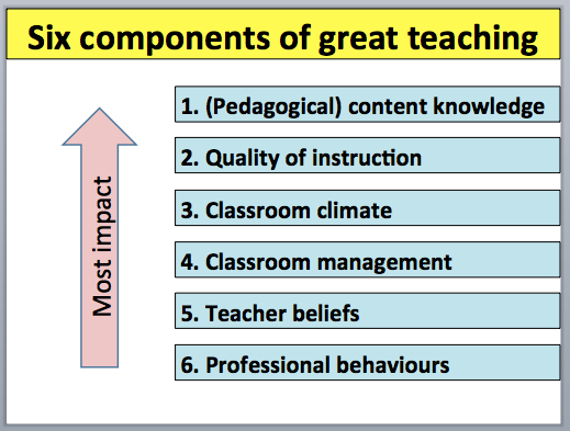 6 components of great teaching