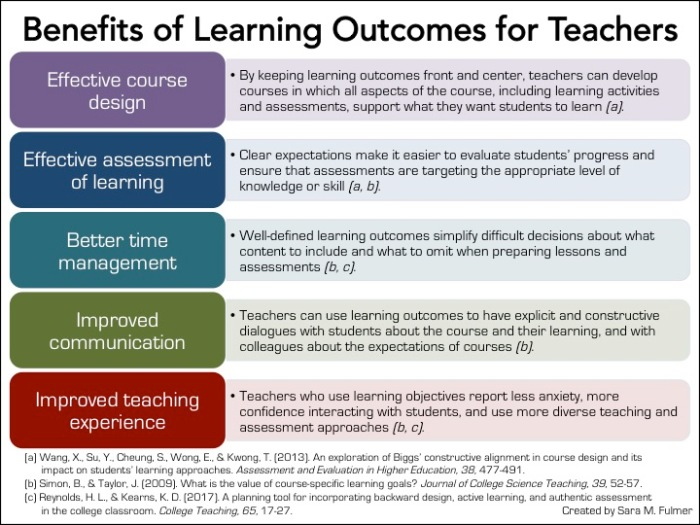 Benefits+for+Teachers