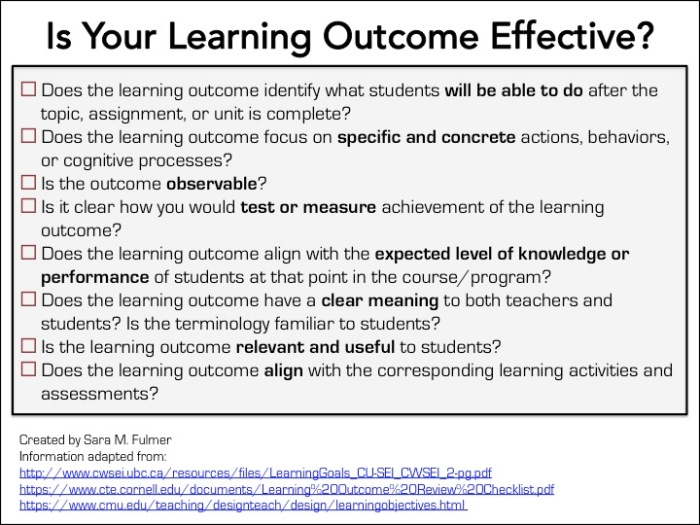Learning+Outcomes+Checklist